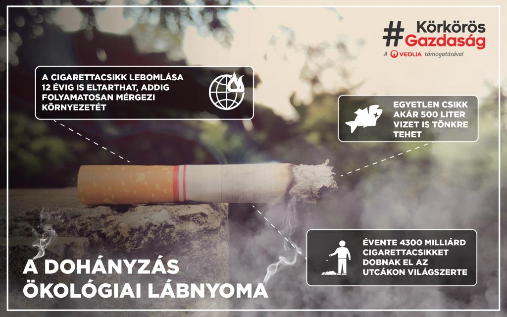 A dohányzás káros hatásai